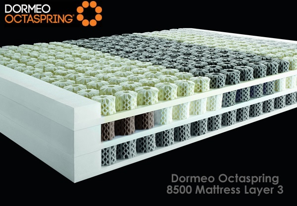 Dormeo Octaspring Mattress octaspring layers #sponsored