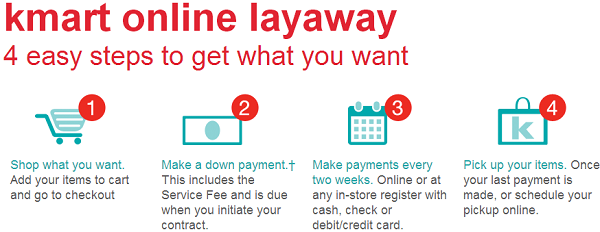 Do the happy dance with year round layaway from Kmart - in store or online #sponsored