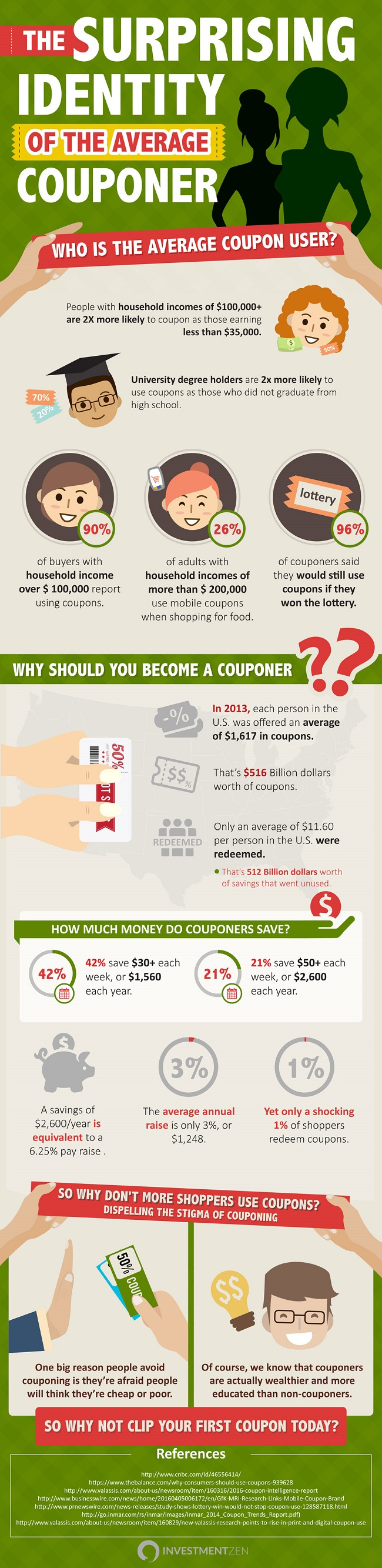 Not Clipping Coupons? You Could Be Missing Out On Thousands In Savings Yearly